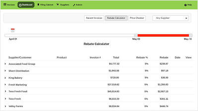 AccountsFlow Rebate Calculator – never miss collecting your rebates again! - Featured Image