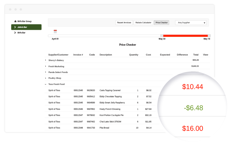 Accounts Flow Restaurant Inventory Management Software